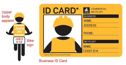 sample ID card and upper-body apparel
