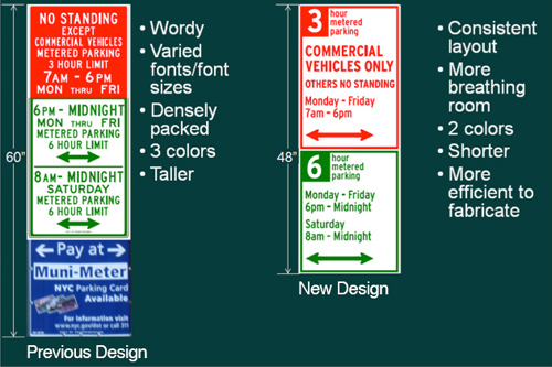 From DOT Signage To Clarify The Parking Situation