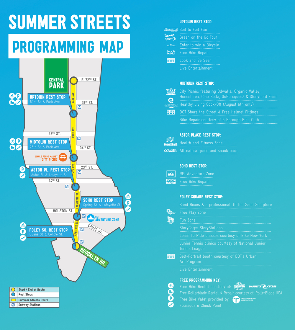 Map of Summer Streets Route