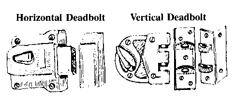 Horizontal and Vertical Deadbolt