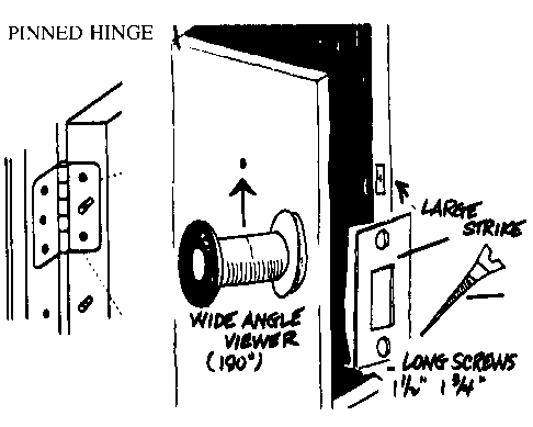 Pinned Hinge