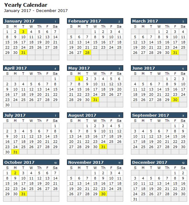 Important Dates - New York City Police Pension Fund
